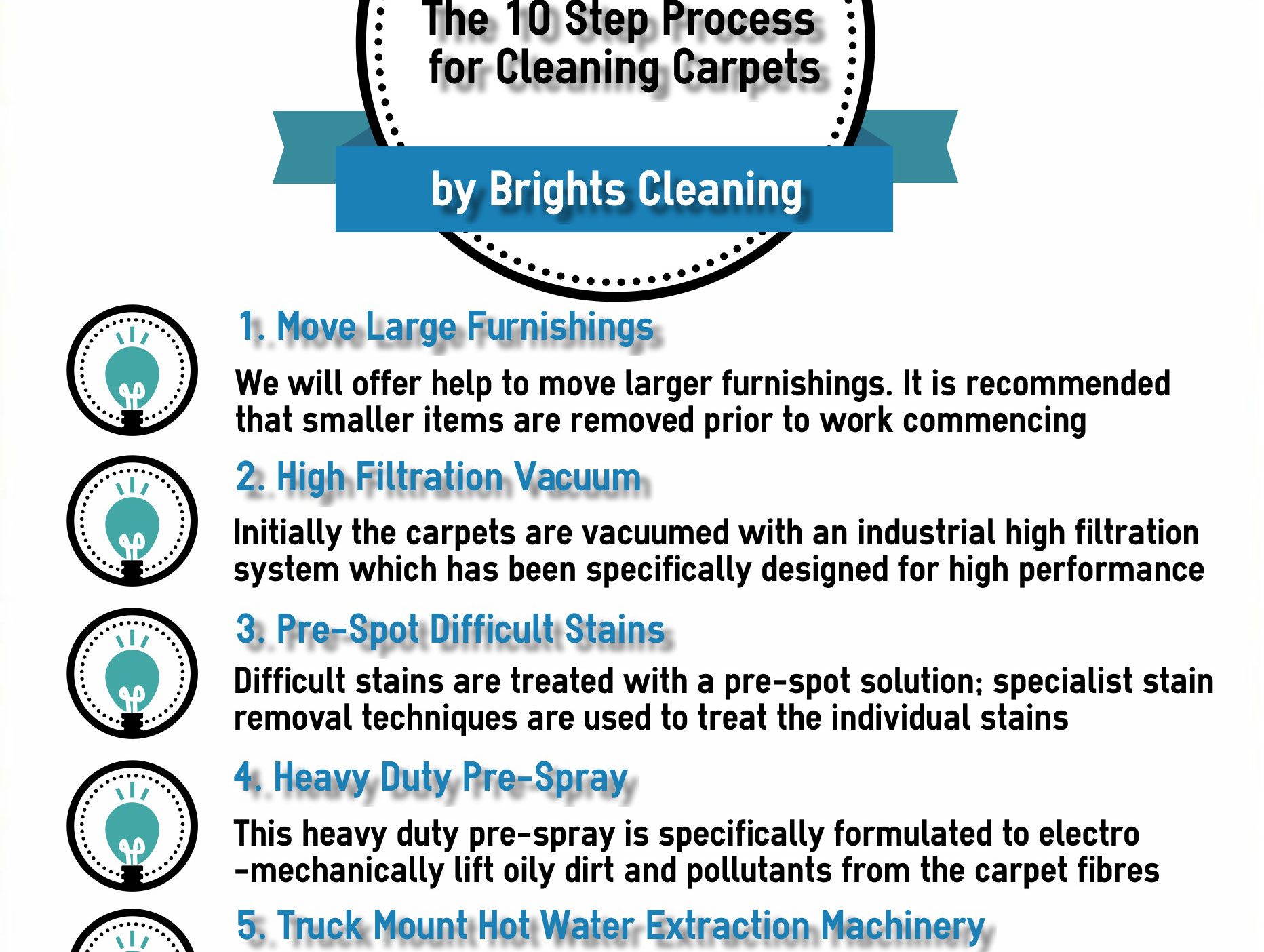 Carpet Cleaner Preston