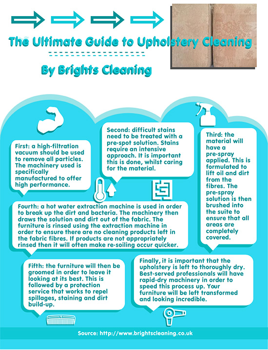 Cleaning Upholstery Lancashire